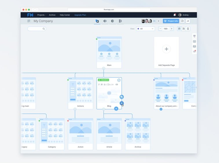 flowmapp interface