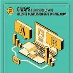 5 ways for a successful website conversion rate optimization