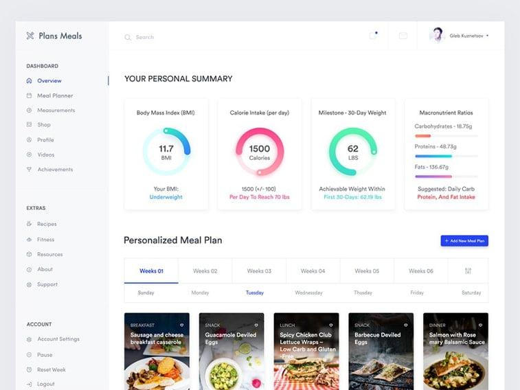 health app diet food meal plan personalized website