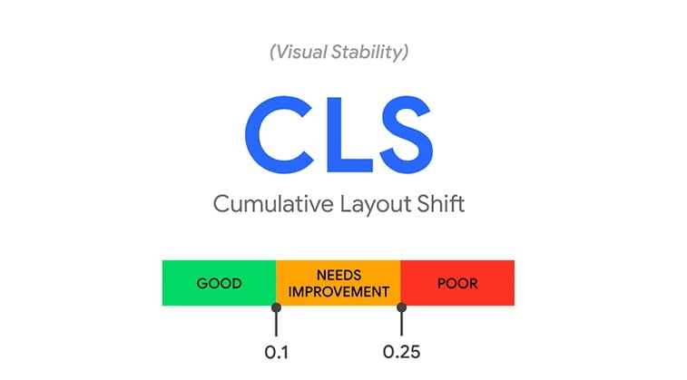 cls cumulative layout shift values