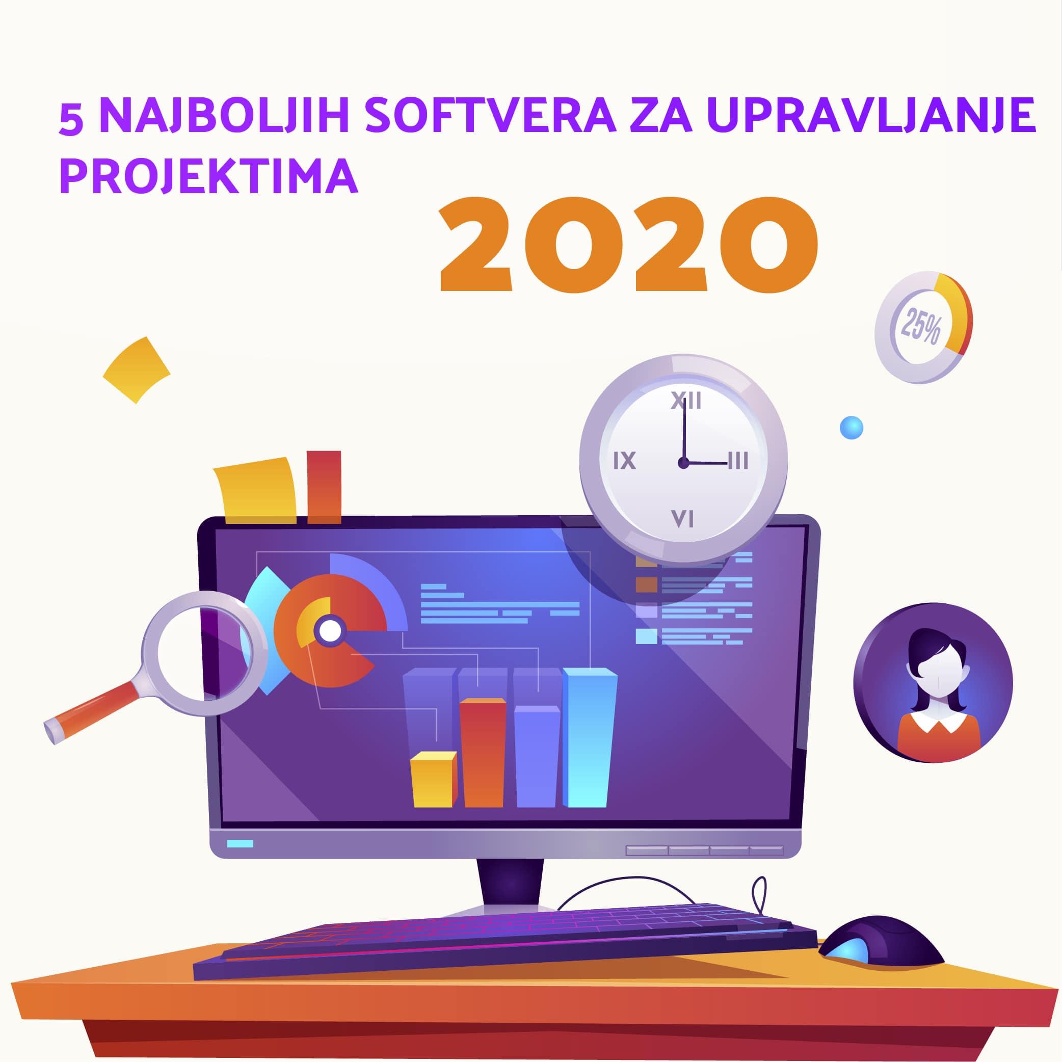 5 najboljih softvera za upravljanje projektima u 2020.