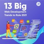 best web development trends 2021