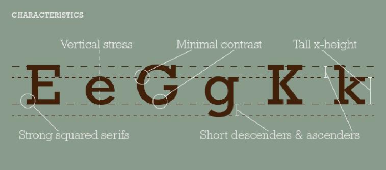 characteristics of rockwell font