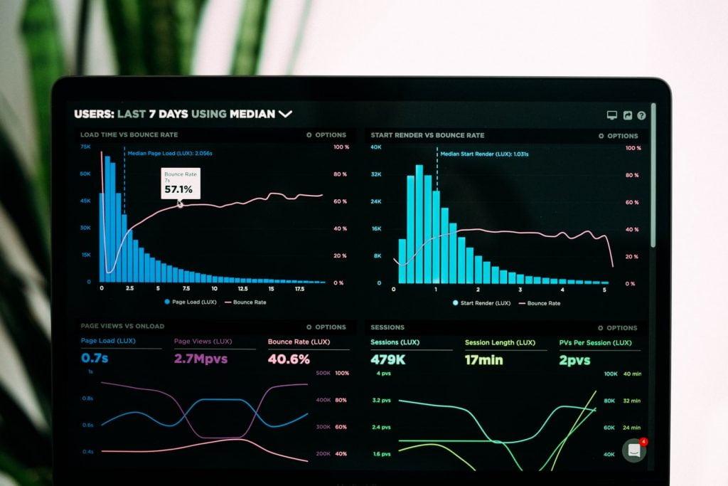 analytics website lead generation