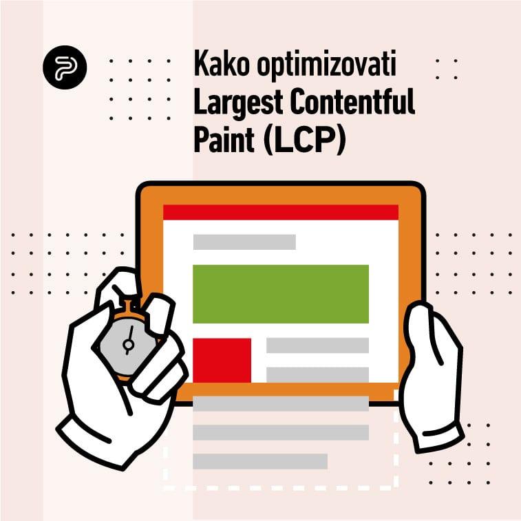 Kako optimizovati Largest Contentful Paint (LCP)